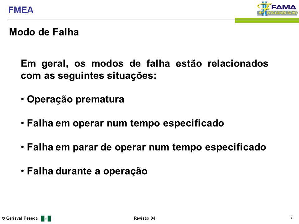 Modo de FalhaEm geral, os modos de falha estão relacionados com as seguintes situações: Operação prematura.
