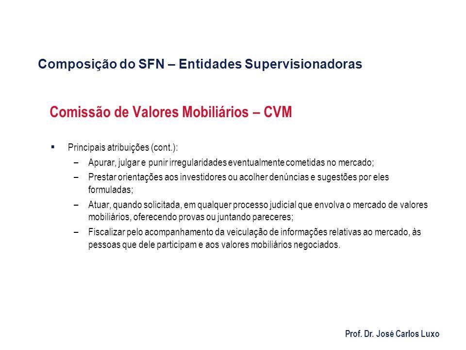 Comissão de Valores Mobiliários – CVM