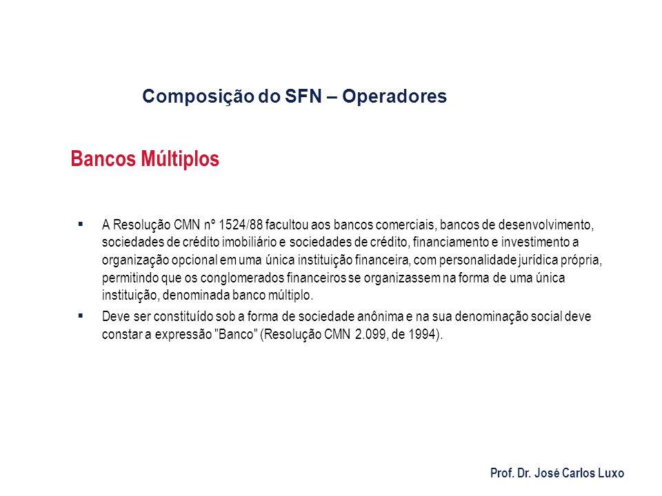 Composição do SFN – Operadores Prof. Dr. José Carlos Luxo