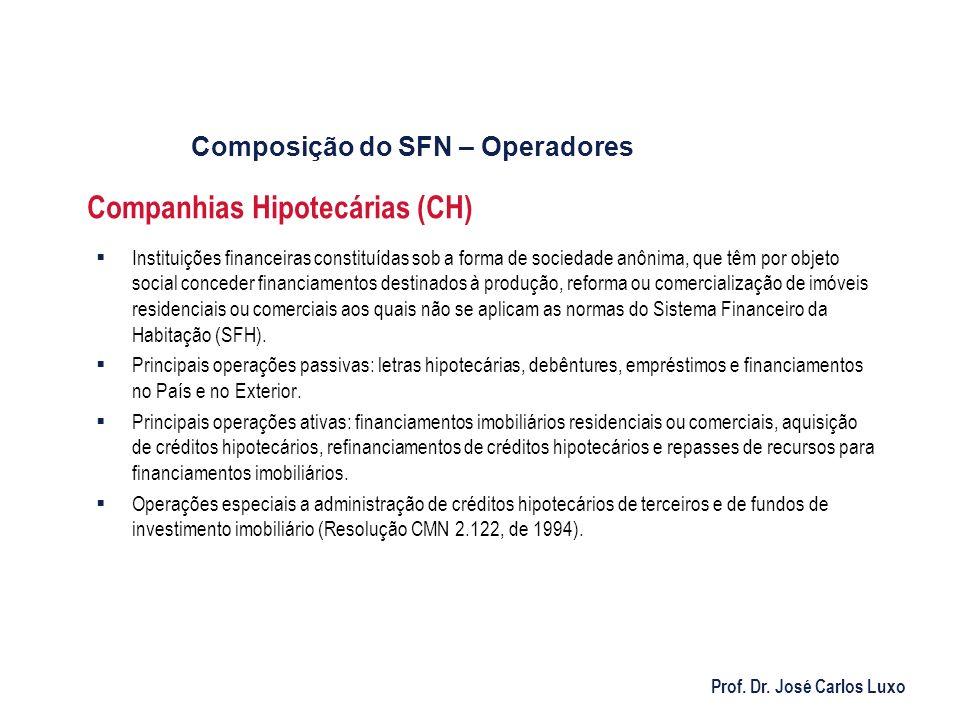 Companhias Hipotecárias (CH)