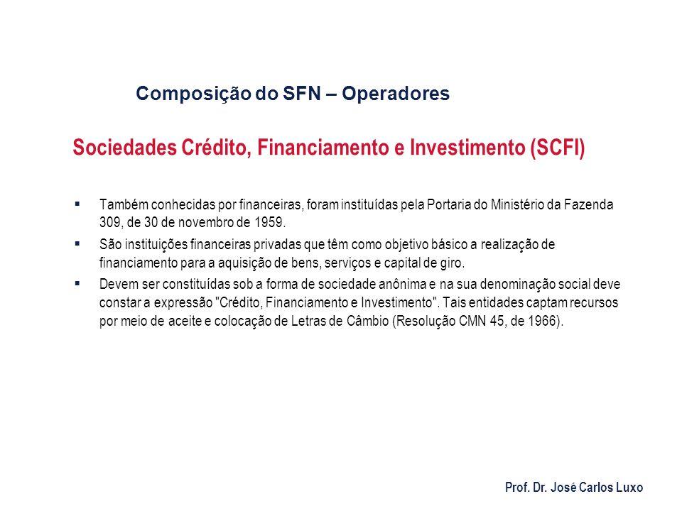 Sociedades Crédito, Financiamento e Investimento (SCFI)