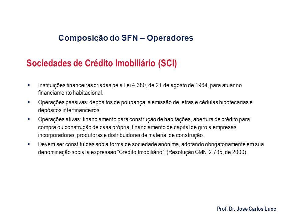 Sociedades de Crédito Imobiliário (SCI)