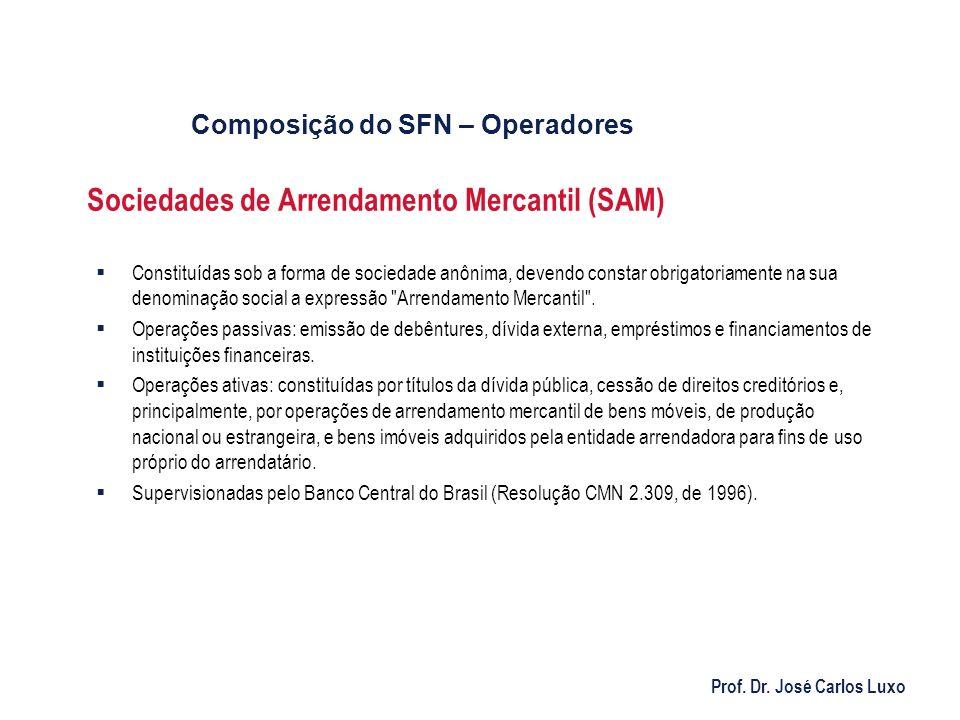 Sociedades de Arrendamento Mercantil (SAM)