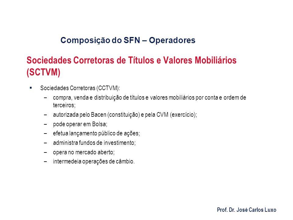 Sociedades Corretoras de Títulos e Valores Mobiliários (SCTVM)