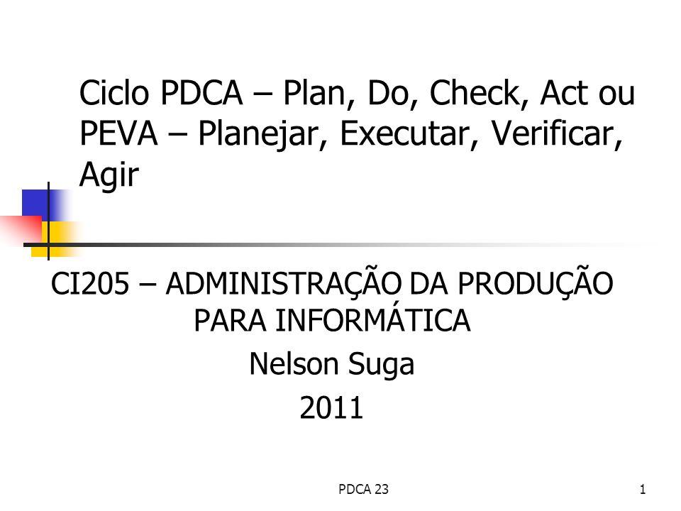 CI205 – ADMINISTRAÇÃO DA PRODUÇÃO PARA INFORMÁTICA Nelson Suga 2011