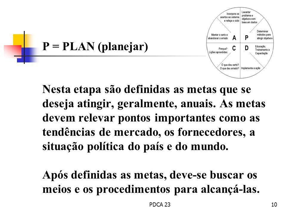 P = PLAN (planejar) Nesta etapa são definidas as metas que se deseja atingir, geralmente, anuais. As metas devem relevar pontos importantes como as tendências de mercado, os fornecedores, a situação política do país e do mundo. Após definidas as metas, deve-se buscar os meios e os procedimentos para alcançá-las.