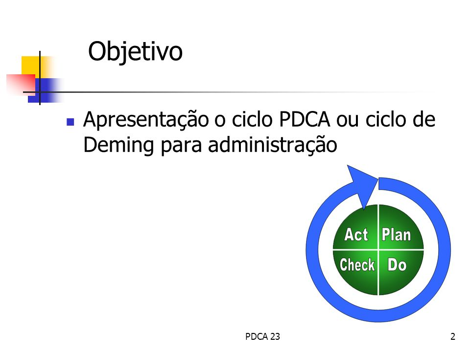 Objetivo Apresentação o ciclo PDCA ou ciclo de Deming para administração PDCA 23