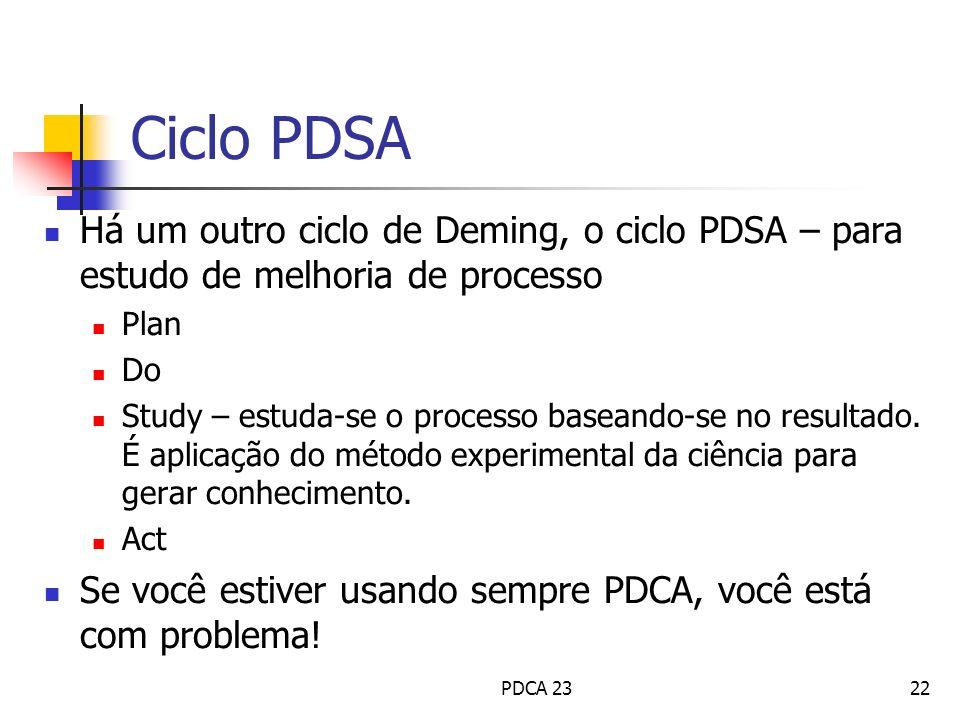 Ciclo PDSA Há um outro ciclo de Deming, o ciclo PDSA – para estudo de melhoria de processo. Plan. Do.