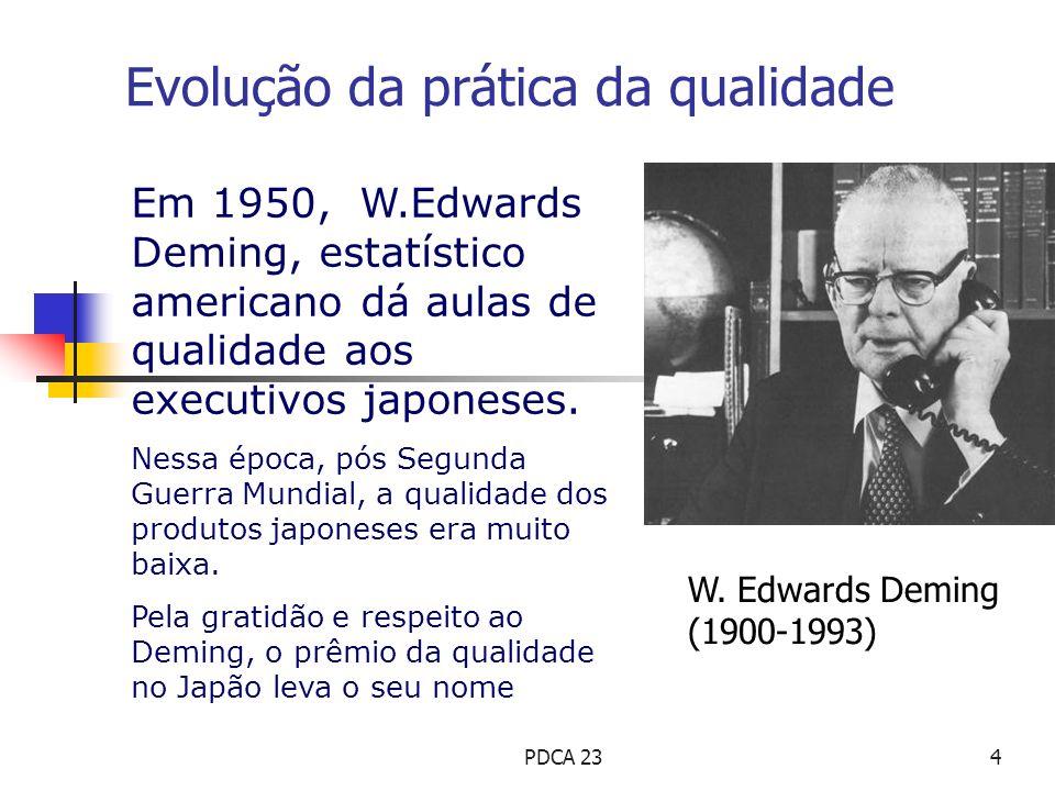 Evolução da prática da qualidade