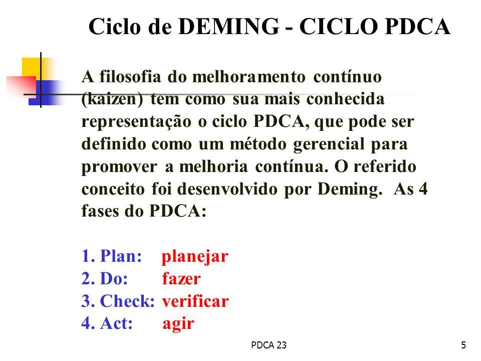 Ciclo de DEMING - CICLO PDCA A filosofia do melhoramento contínuo (kaizen) tem como sua mais conhecida representação o ciclo PDCA, que pode ser definido como um método gerencial para promover a melhoria contínua. O referido conceito foi desenvolvido por Deming. As 4 fases do PDCA: 1. Plan: planejar 2. Do: fazer 3. Check: verificar 4. Act: agir