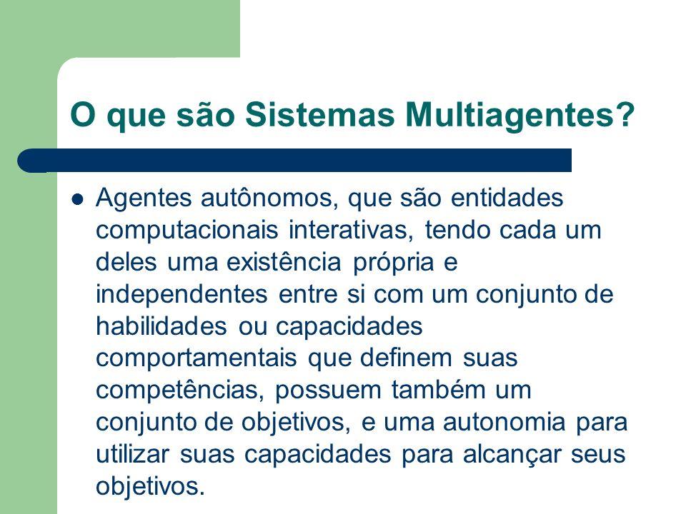 O que são Sistemas Multiagentes