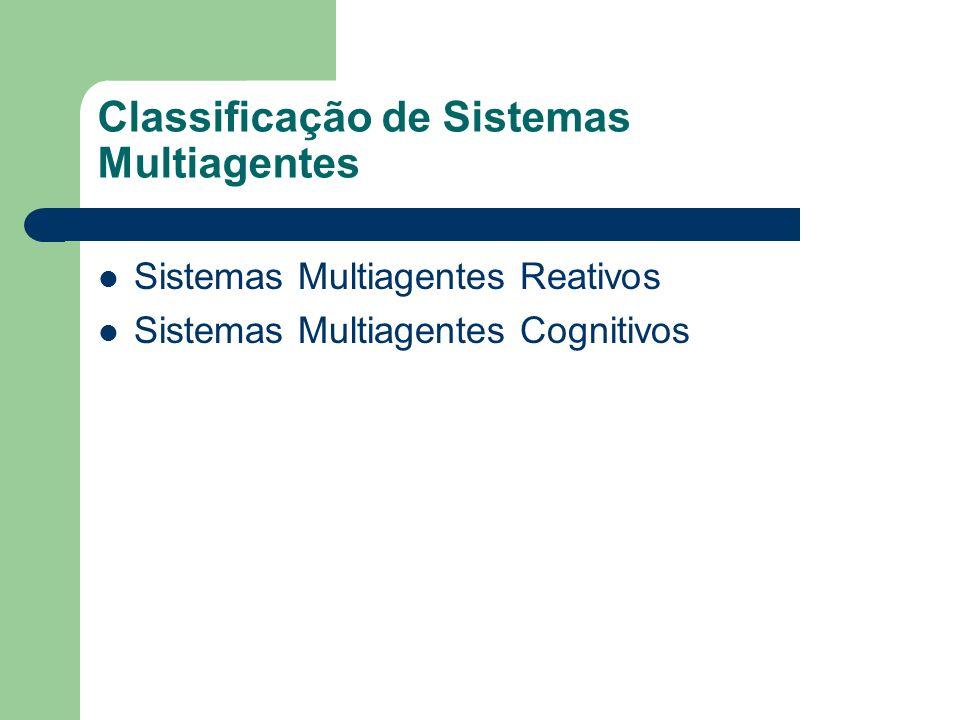 Classificação de Sistemas Multiagentes