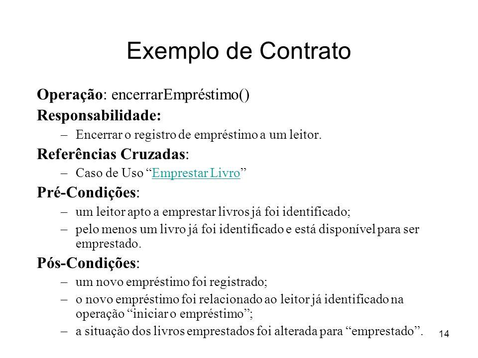 Exemplo de Contrato Operação: encerrarEmpréstimo() Responsabilidade: