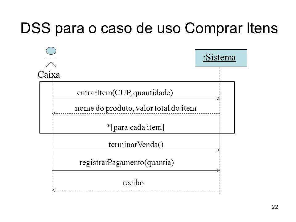 DSS para o caso de uso Comprar Itens