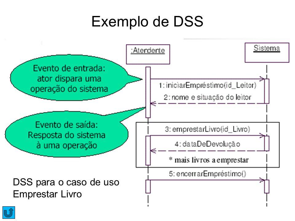 Exemplo de DSS DSS para o caso de uso Emprestar Livro