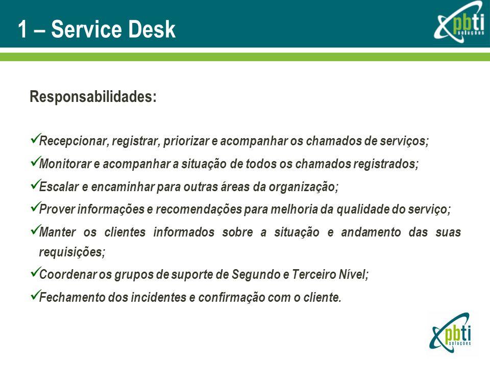 1 – Service Desk Responsabilidades: