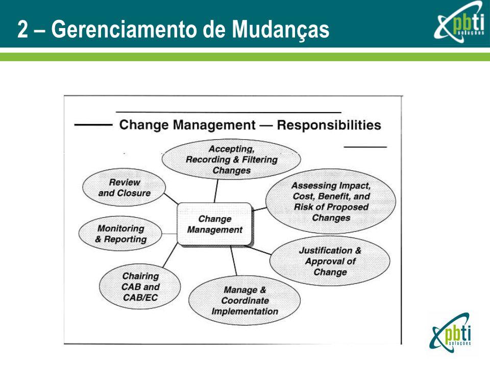 2 – Gerenciamento de Mudanças