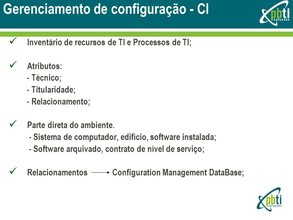 Gerenciamento de configuração - CI