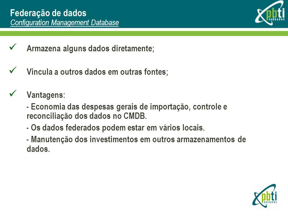 Federação de dados Configuration Management Database