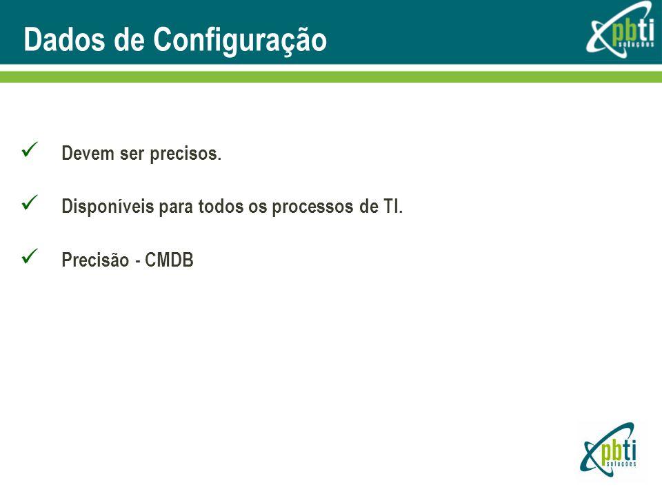 Dados de Configuração Devem ser precisos.