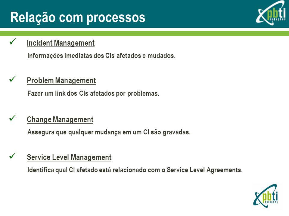 Relação com processos Incident Management Problem Management