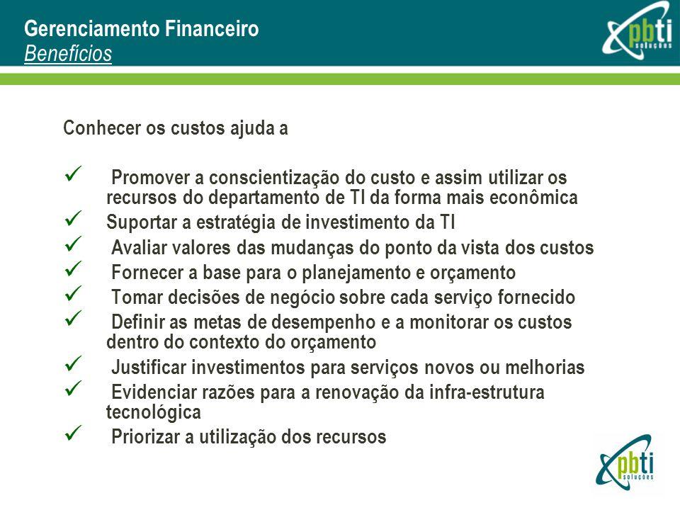 Gerenciamento Financeiro Benefícios