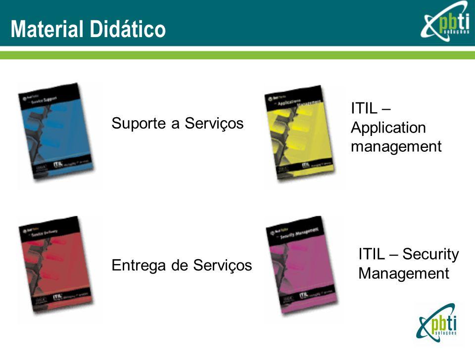 Material Didático ITIL –Application management Suporte a Serviços