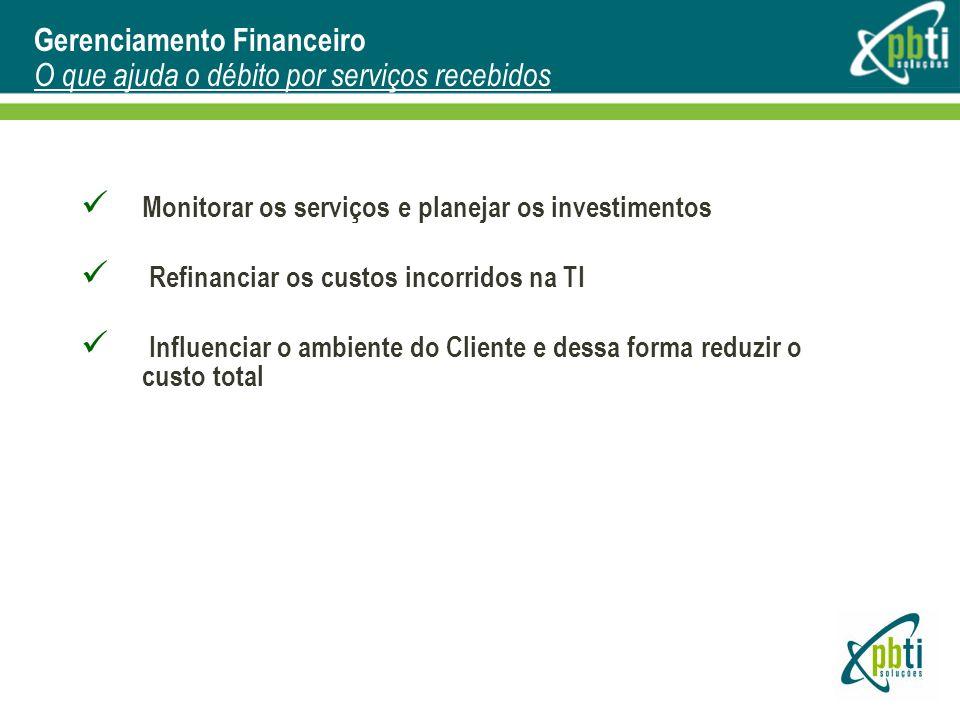 Gerenciamento Financeiro O que ajuda o débito por serviços recebidos
