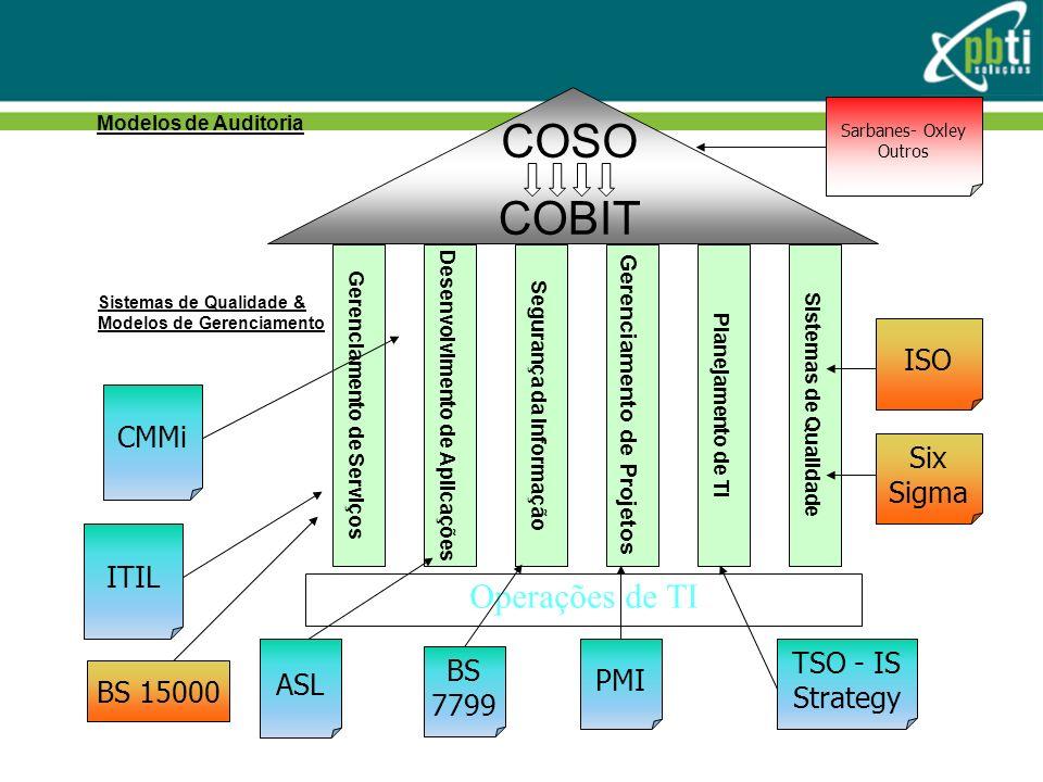 COSO COBIT Operações de TI ISO CMMi Six Sigma ITIL TSO - IS BS ASL PMI