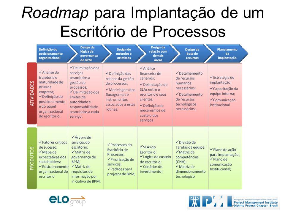 Roadmap para Implantação de um Escritório de Processos