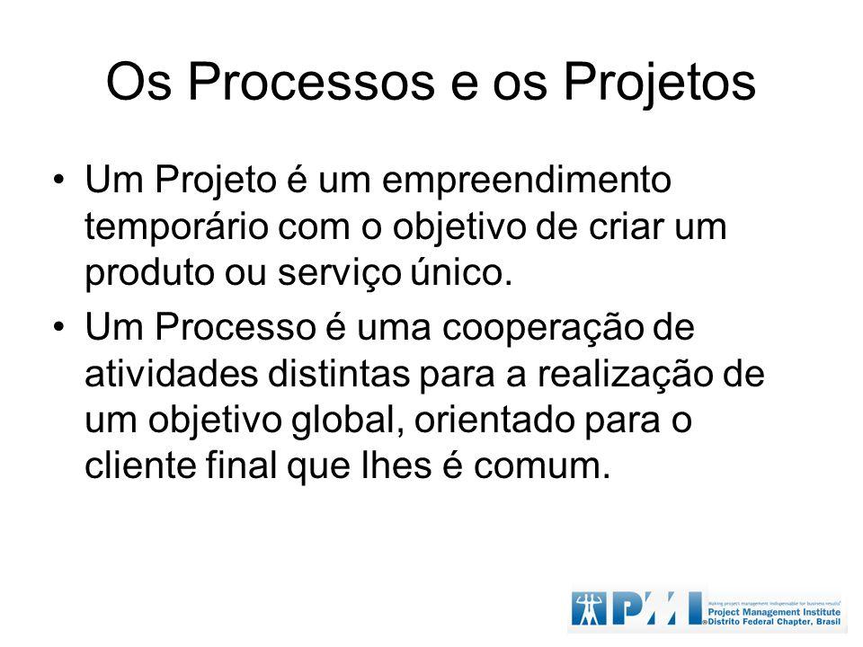 Os Processos e os Projetos