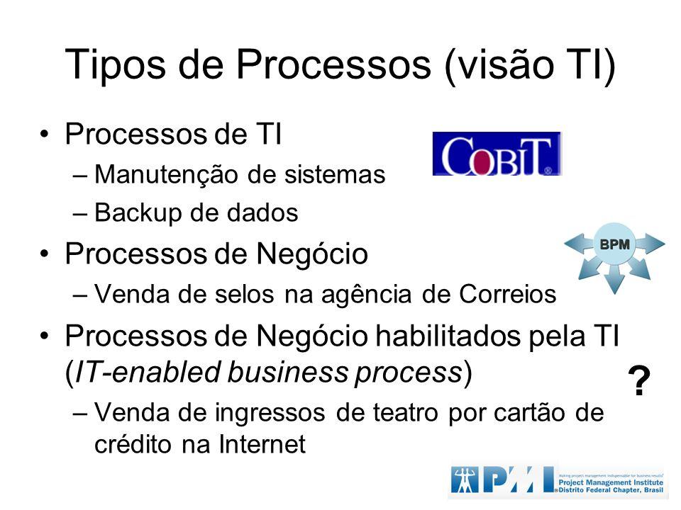 Tipos de Processos (visão TI)