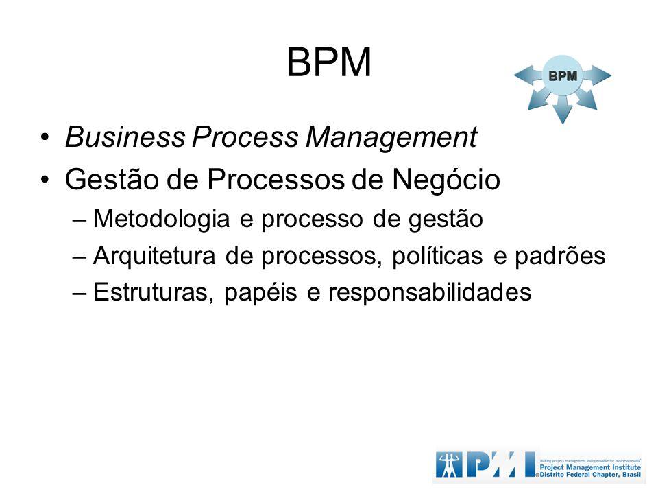 BPM Business Process Management Gestão de Processos de Negócio