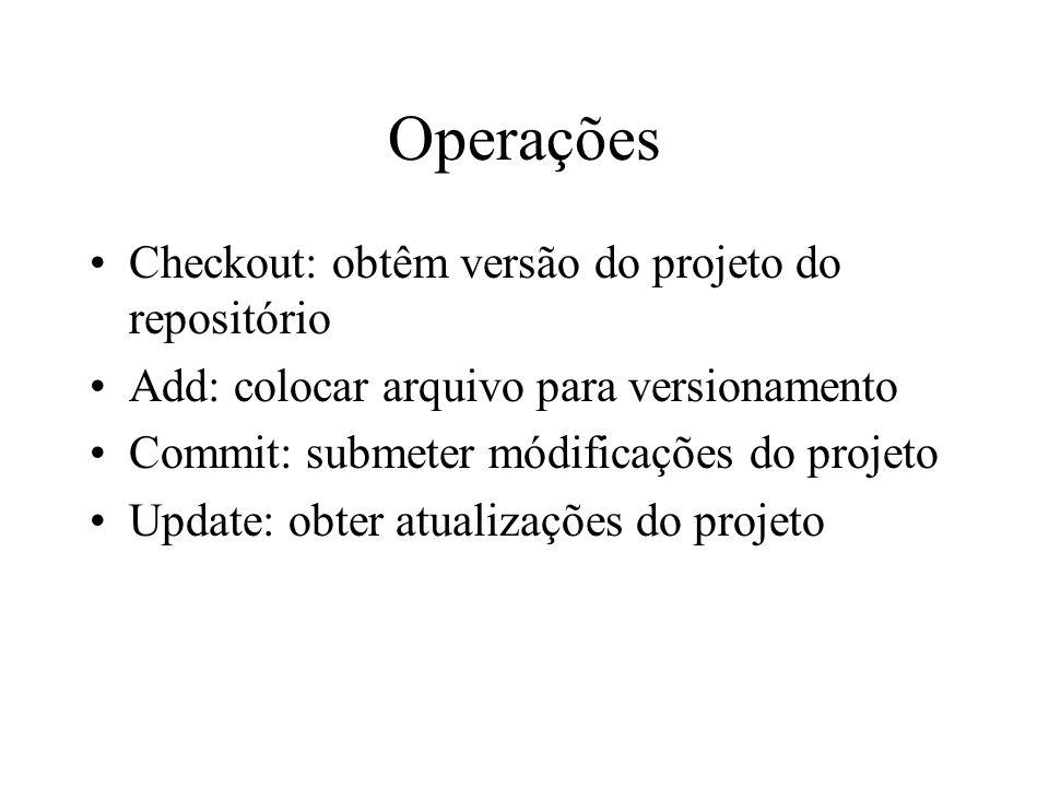 Operações Checkout: obtêm versão do projeto do repositório