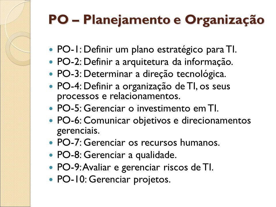 PO – Planejamento e Organização