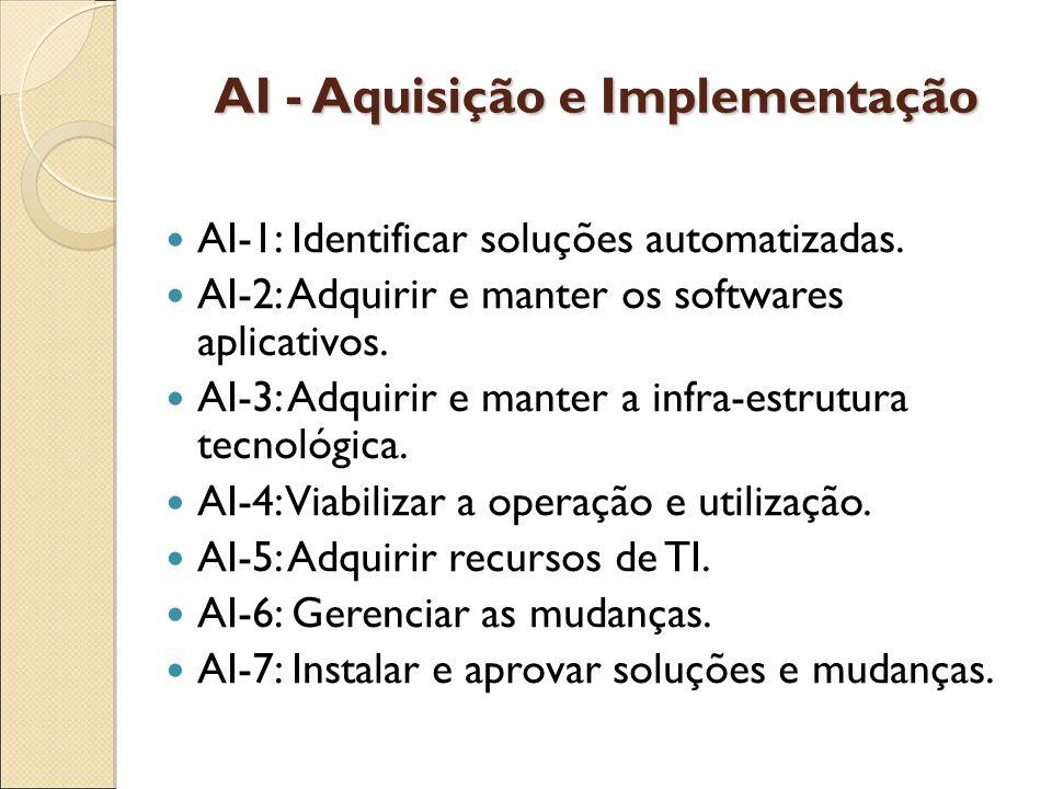AI - Aquisição e Implementação