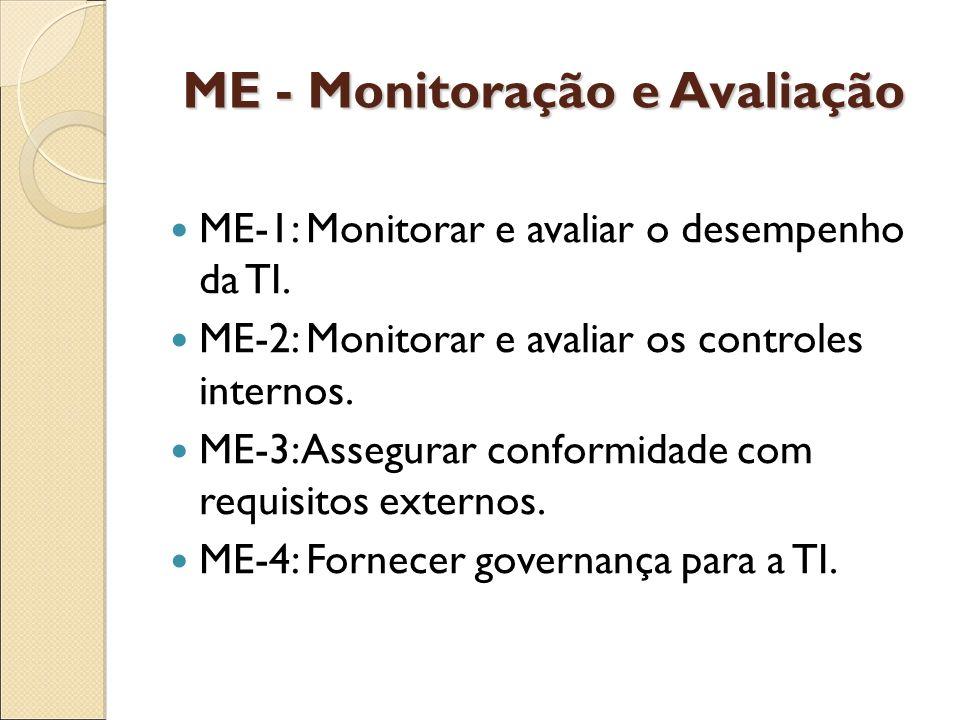 ME - Monitoração e Avaliação