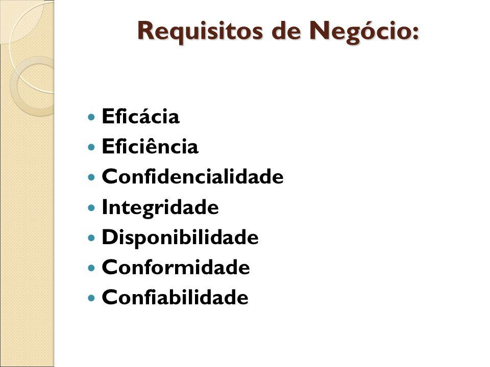 Requisitos de Negócio: