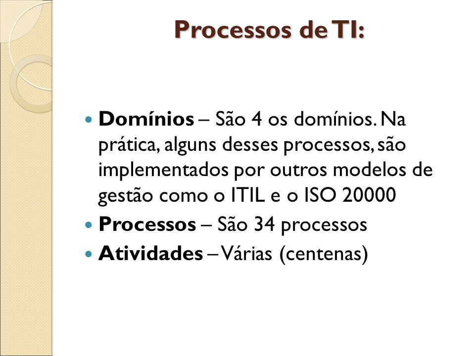 Processos de TI: