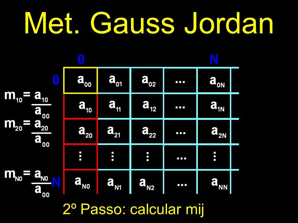 Met. Gauss Jordan 2º Passo: calcular mij