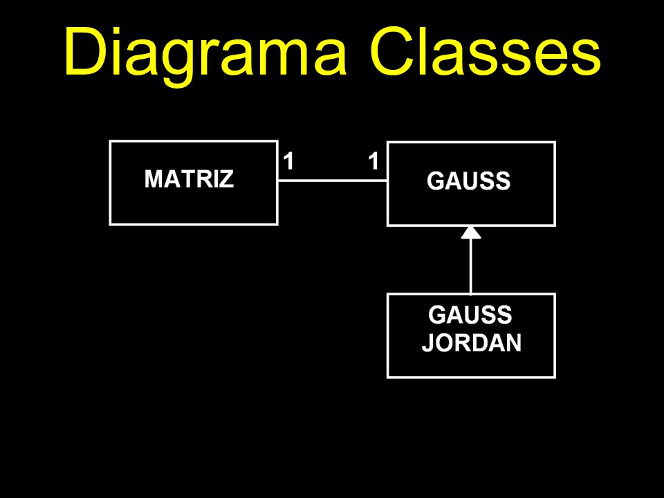 Diagrama Classes