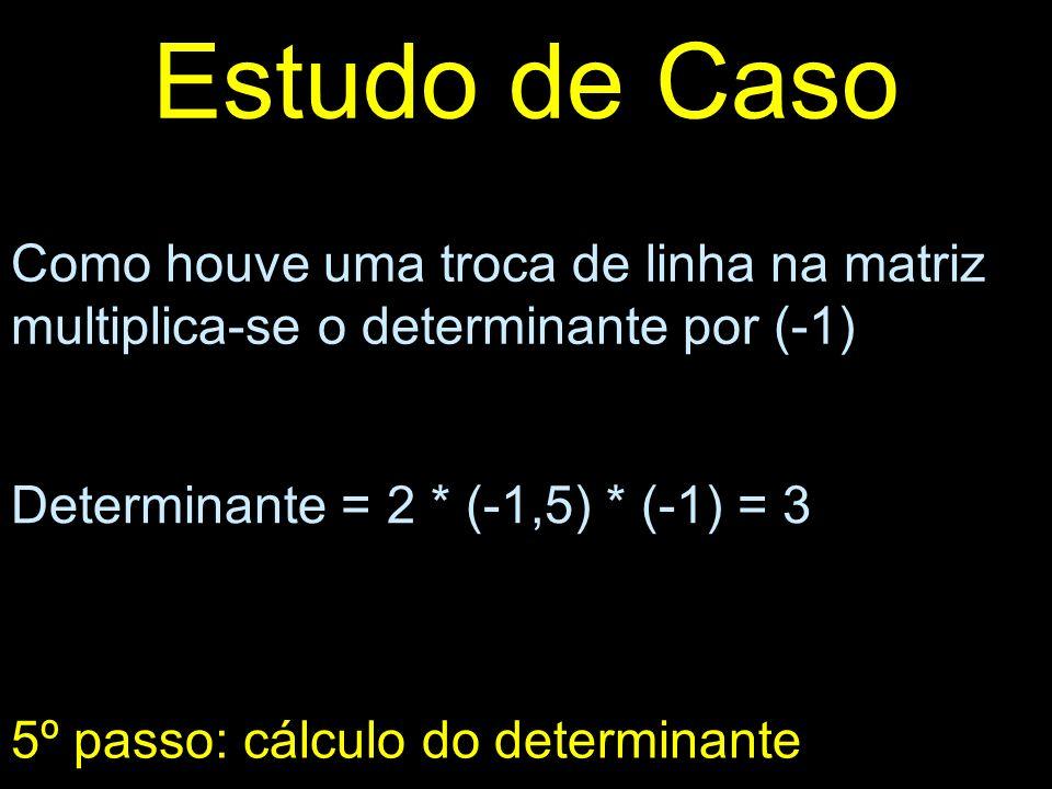 Estudo de Caso Como houve uma troca de linha na matriz multiplica-se o determinante por (-1) Determinante = 2 * (-1,5) * (-1) = 3.
