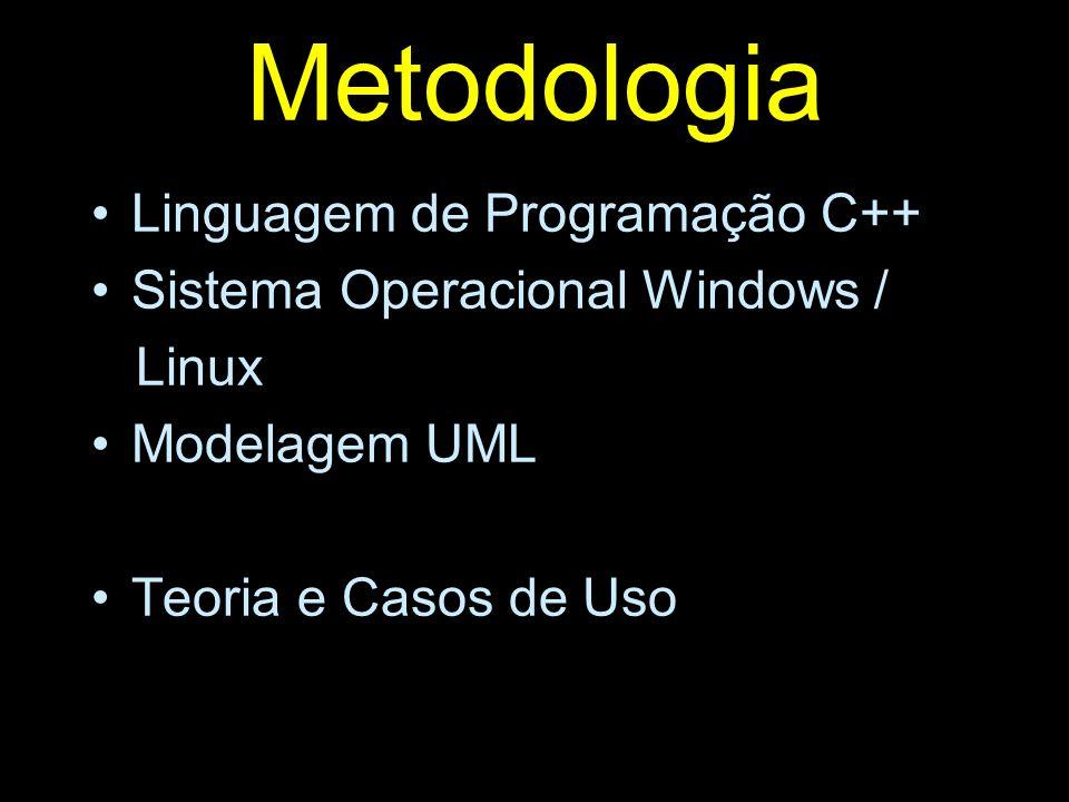 Metodologia Linguagem de Programação C++ Sistema Operacional Windows /