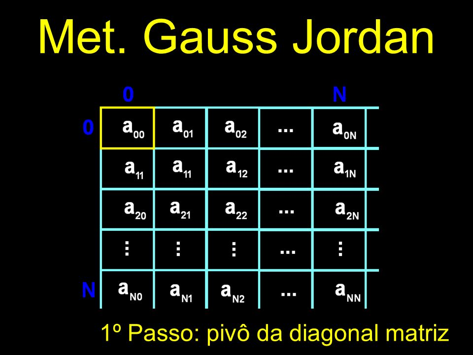 Met. Gauss Jordan 1º Passo: pivô da diagonal matriz