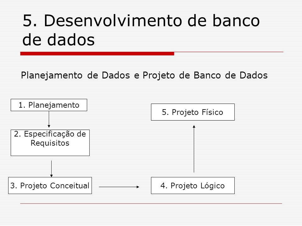 5. Desenvolvimento de banco de dados