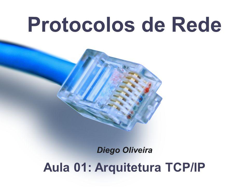 Aula 01: Arquitetura TCP/IP