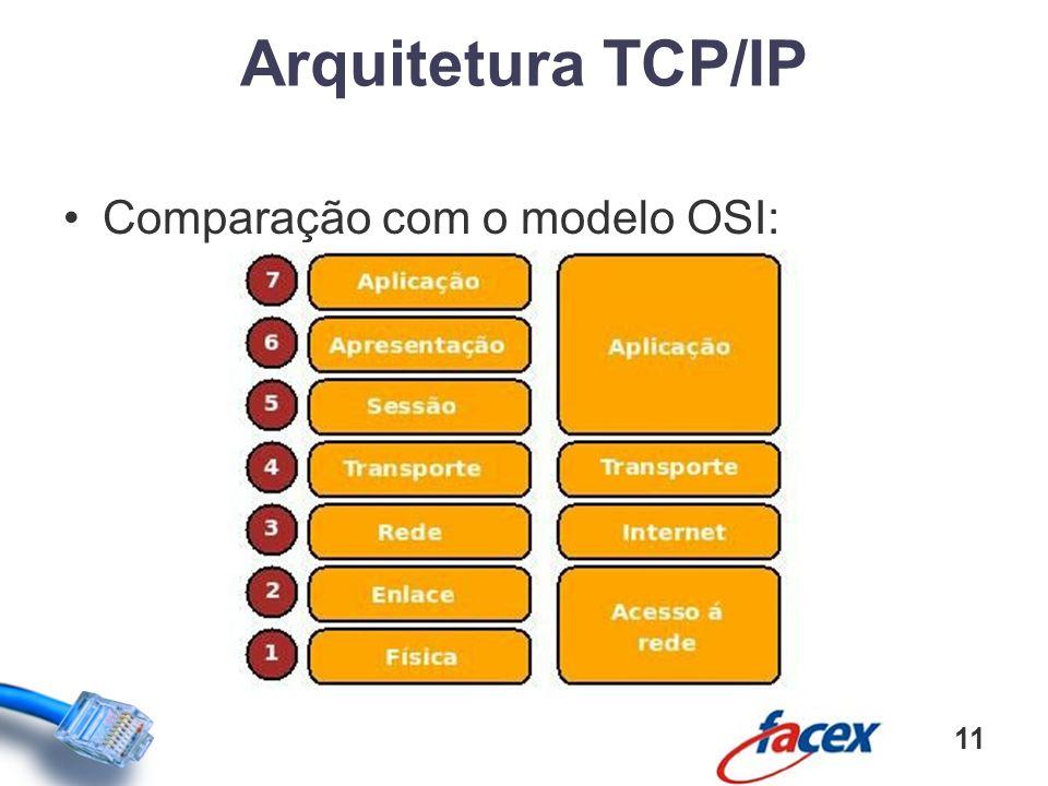 Arquitetura TCP/IP Comparação com o modelo OSI: