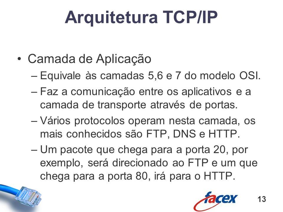Arquitetura TCP/IP Camada de Aplicação