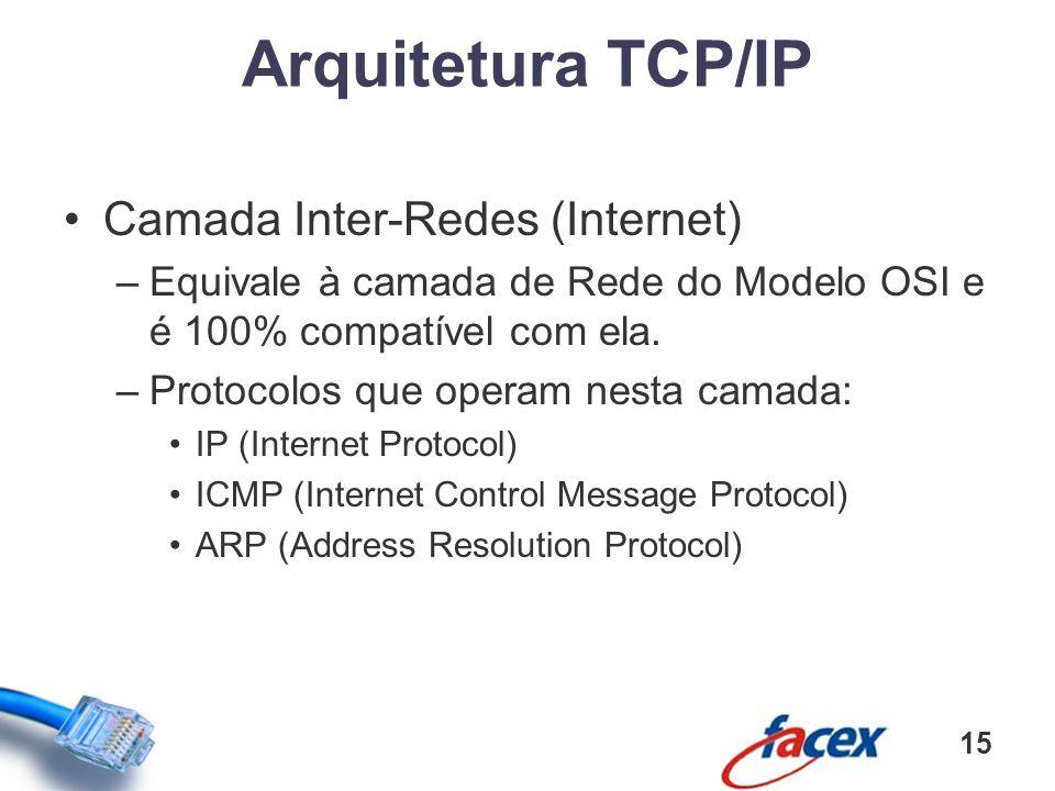 Arquitetura TCP/IP Camada Inter-Redes (Internet)
