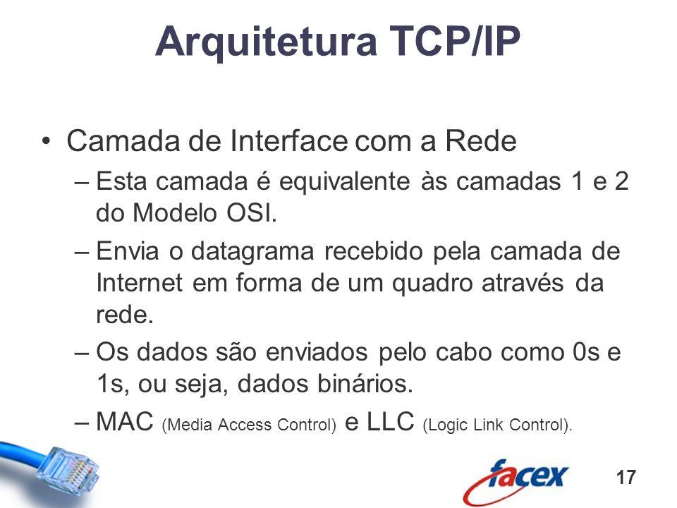 Arquitetura TCP/IP Camada de Interface com a Rede